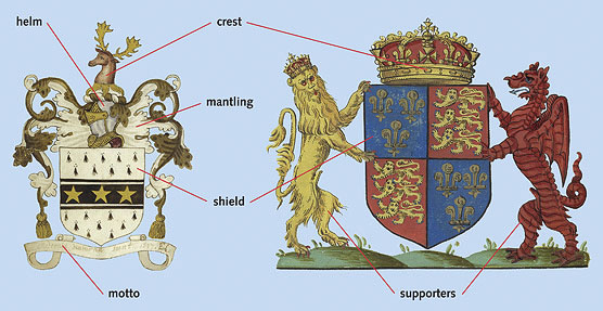 Symbols Of Honor Heraldry And Family History In Shakespeares
