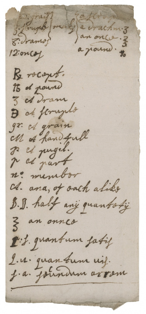 List of symbols used in recipes by Ann Goodenough (fl. 1700-1775). W.a.332.